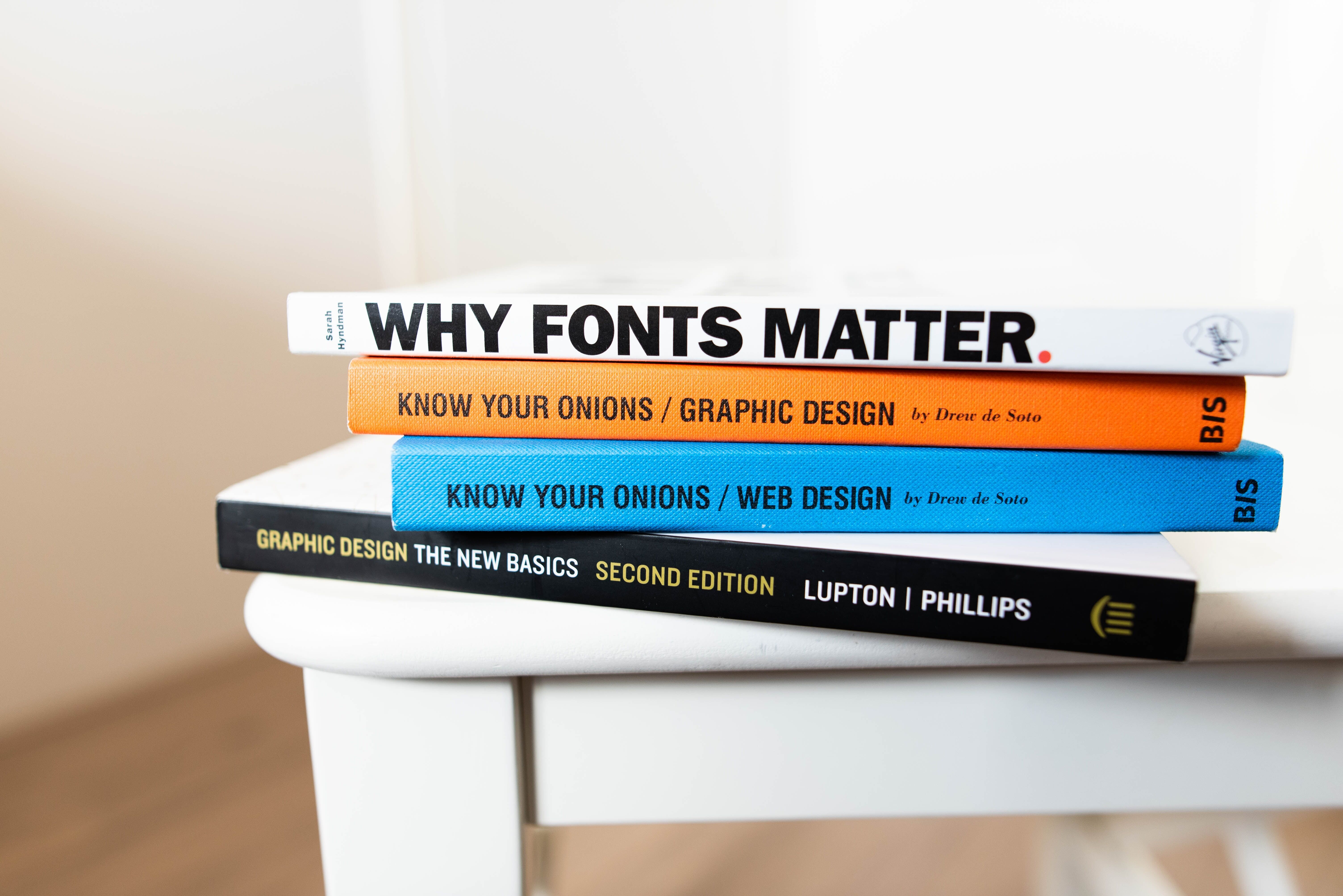 Best Fonts to Use for Your Website